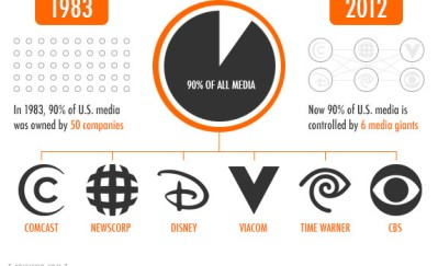 Who-owns-Media-574x350